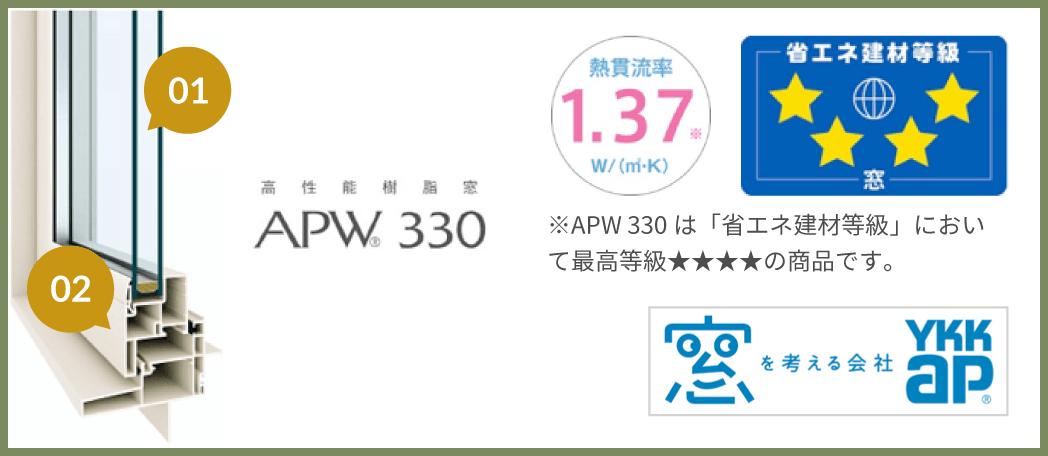 ※APW 330は「省エネ建材等級」において最高等級星4の商品です。